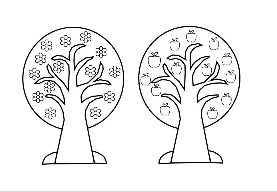 Malvorlagen Baume Und Palmen Ausmalbilder Fur Kinder